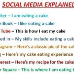Confused about social media?
